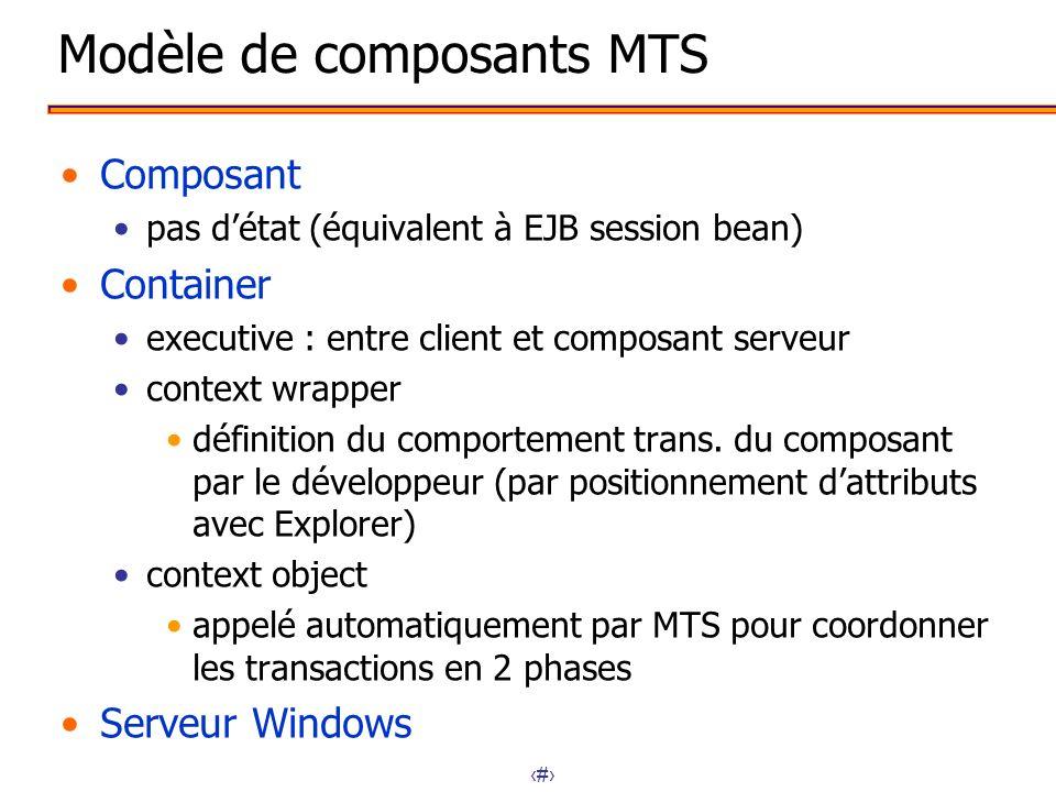 Modèle de composants MTS