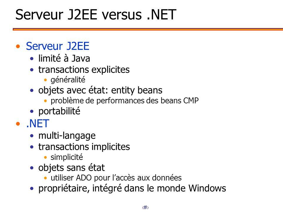 Serveur J2EE versus .NET Serveur J2EE .NET limité à Java