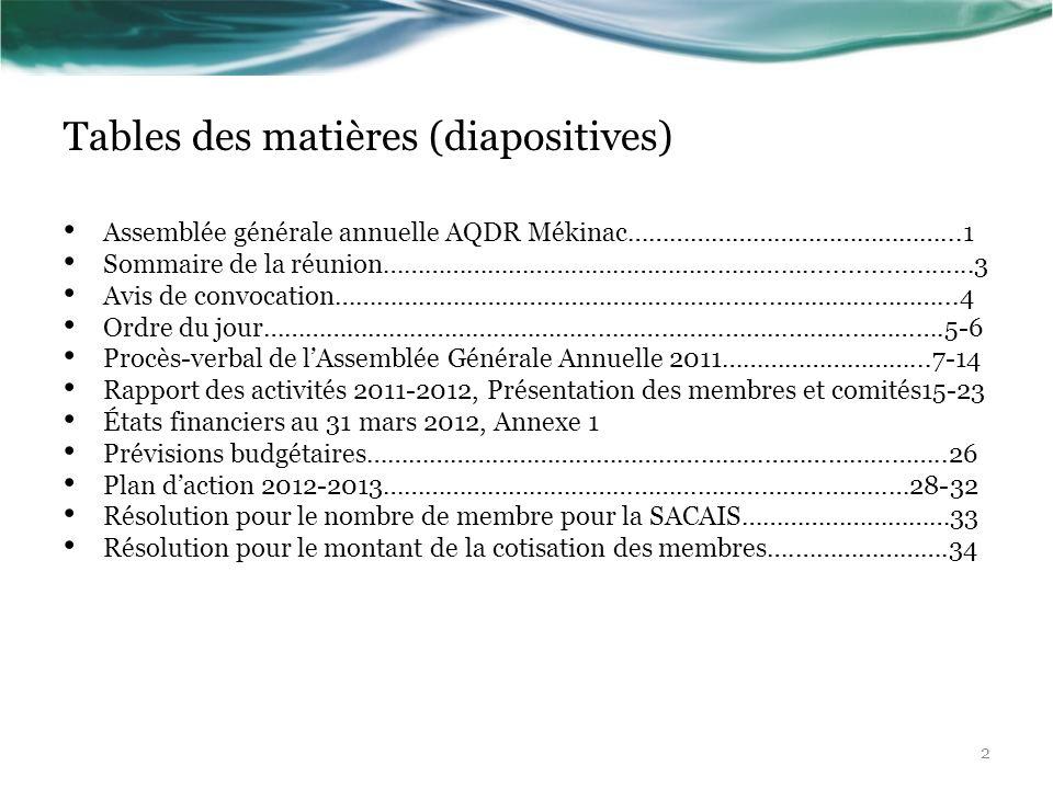 Tables des matières (diapositives)