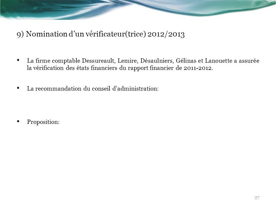 9) Nomination d'un vérificateur(trice) 2012/2013