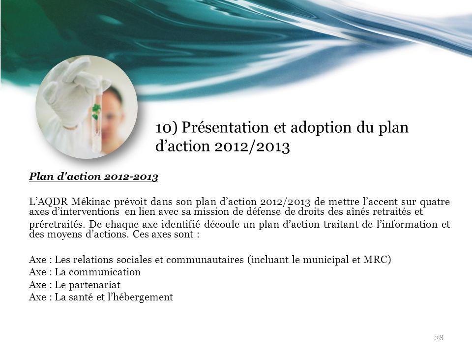 10) Présentation et adoption du plan d'action 2012/2013