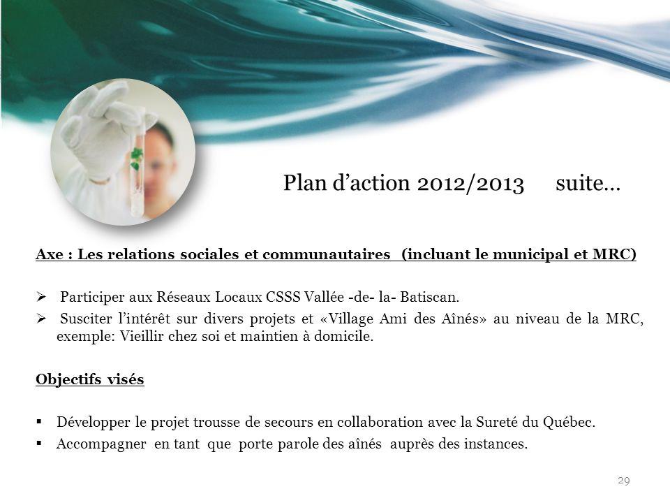 Plan d'action 2012/2013 suite… Axe : Les relations sociales et communautaires (incluant le municipal et MRC)