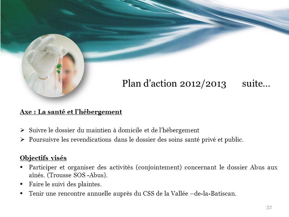 Plan d'action 2012/2013 suite… Axe : La santé et l'hébergement