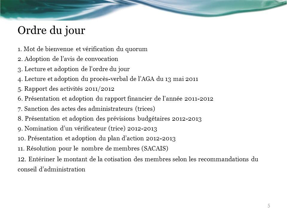 Ordre du jour1. Mot de bienvenue et vérification du quorum. 2. Adoption de l'avis de convocation. 3. Lecture et adoption de l ordre du jour