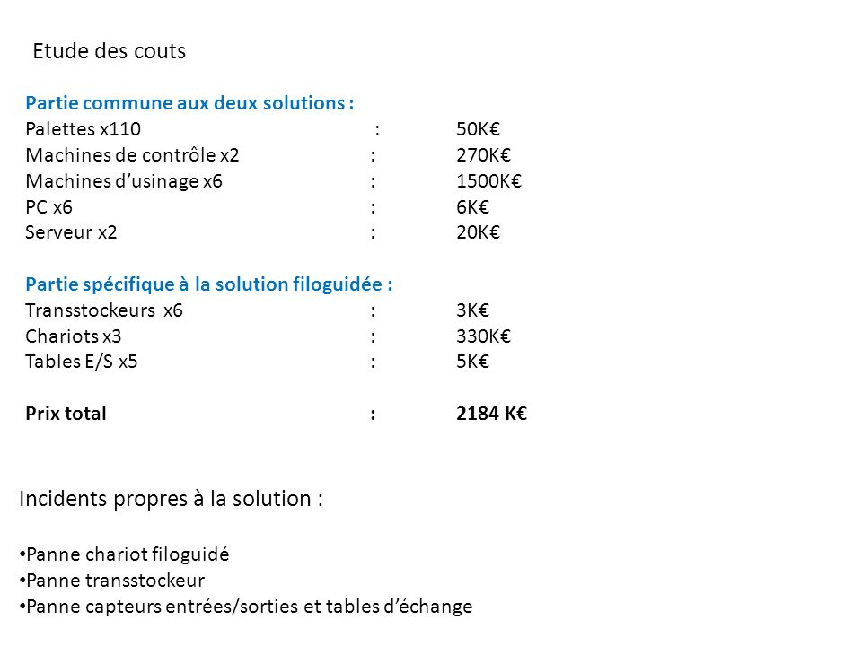 Incidents propres à la solution :