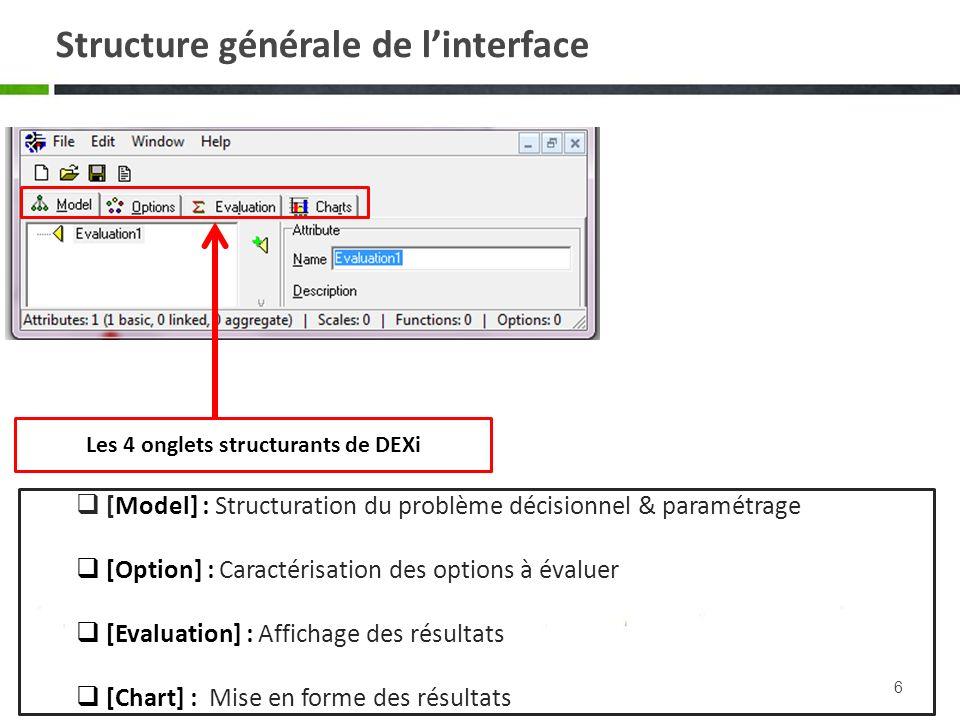 Structure générale de l'interface