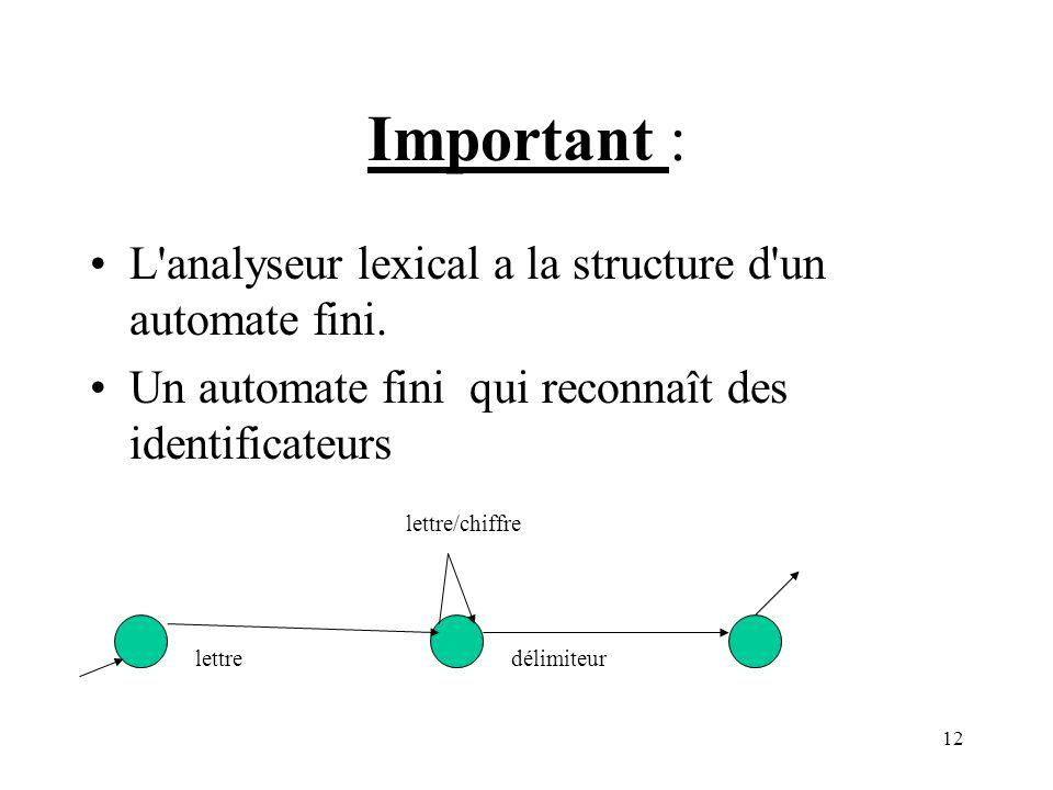 Important : L analyseur lexical a la structure d un automate fini.