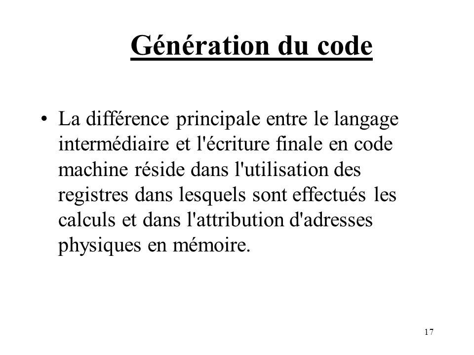 Génération du code
