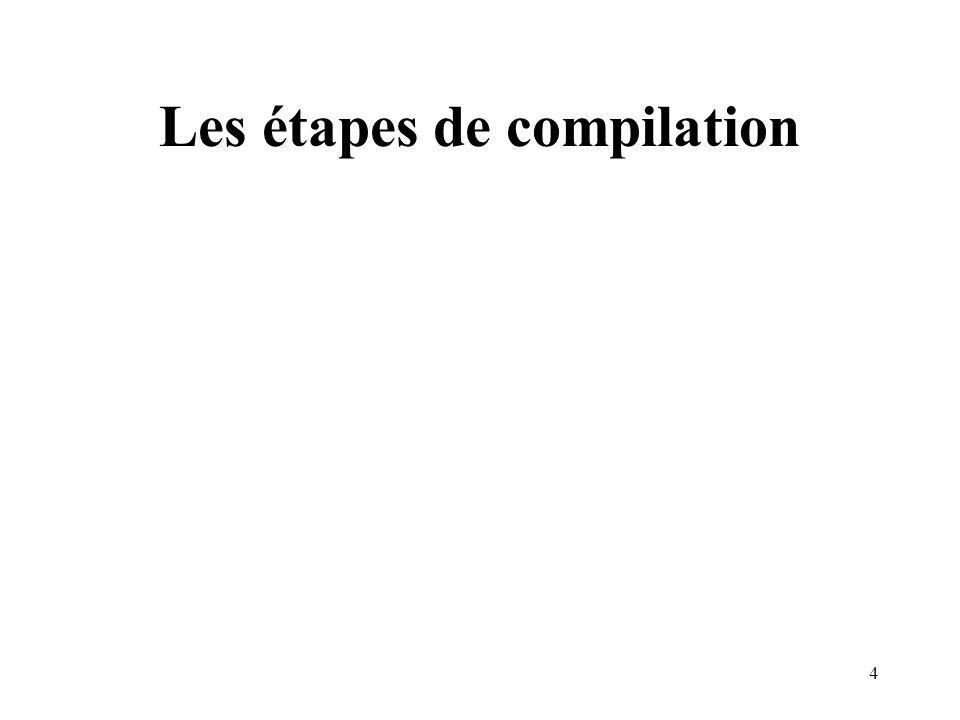 Les étapes de compilation
