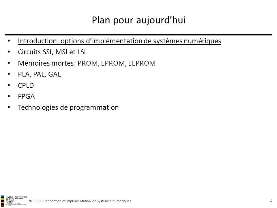Plan pour aujourd'hui Introduction: options d'implémentation de systèmes numériques. Circuits SSI, MSI et LSI.