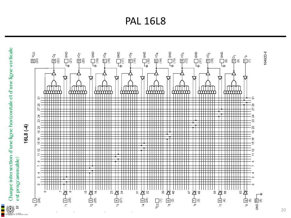 PAL 16L8 Chaque intersection d'une ligne horizontale et d'une ligne verticale est programmable!