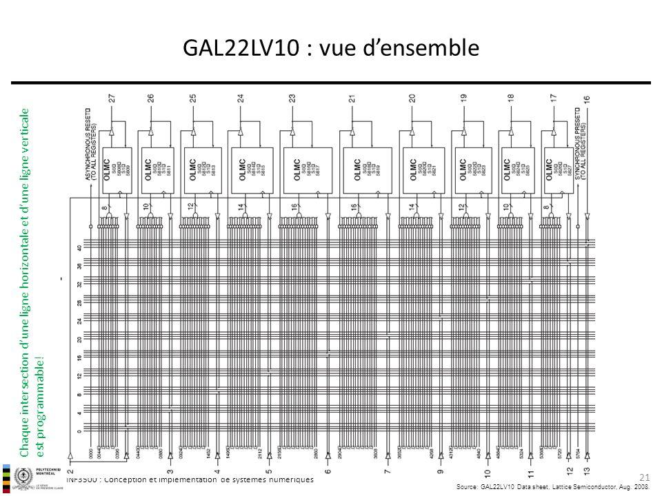 GAL22LV10 : vue d'ensemble Chaque intersection d'une ligne horizontale et d'une ligne verticale est programmable!