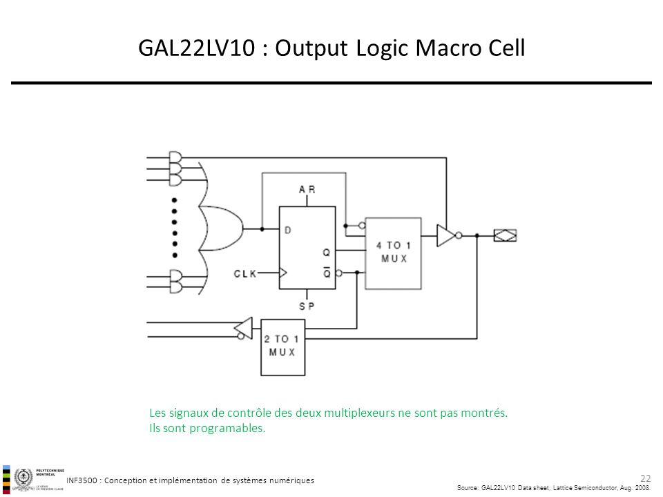 GAL22LV10 : Output Logic Macro Cell