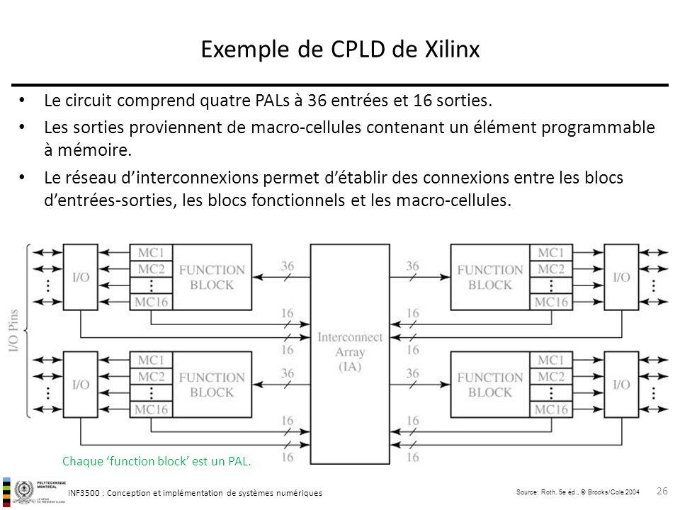 Exemple de CPLD de Xilinx