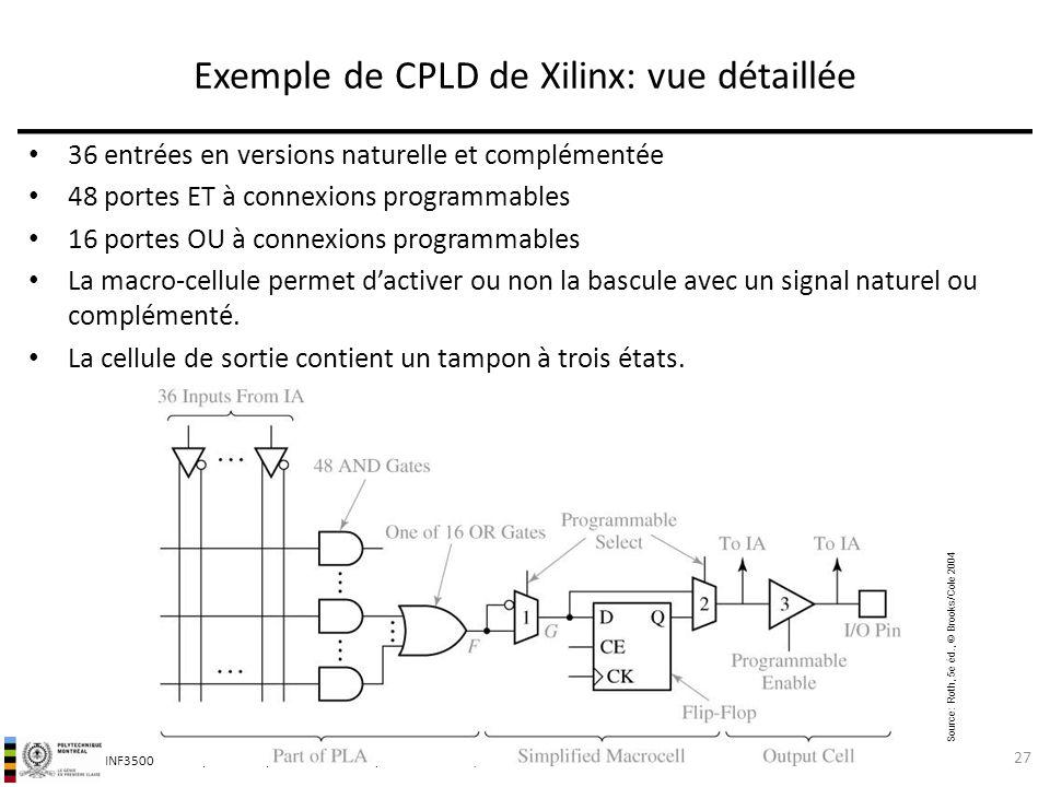 Exemple de CPLD de Xilinx: vue détaillée