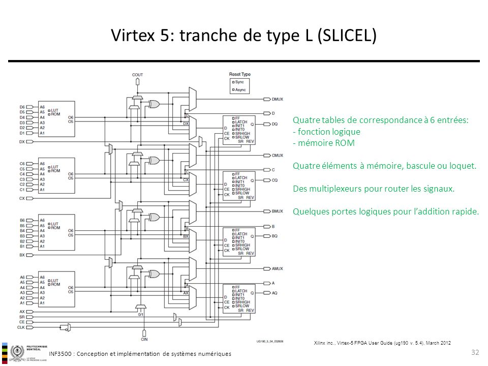 Virtex 5: tranche de type L (SLICEL)