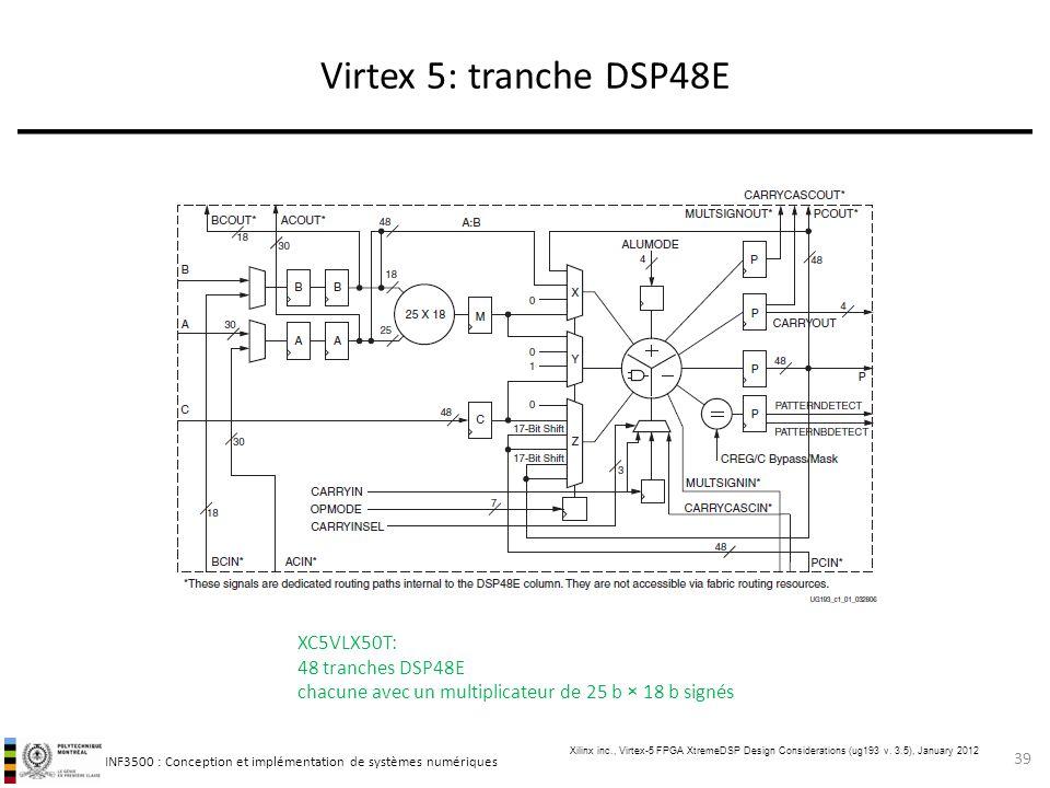 Virtex 5: tranche DSP48E XC5VLX50T: 48 tranches DSP48E