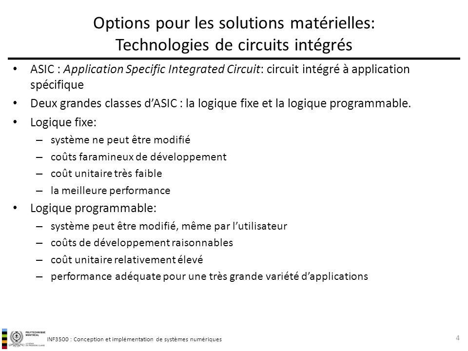 Options pour les solutions matérielles: Technologies de circuits intégrés