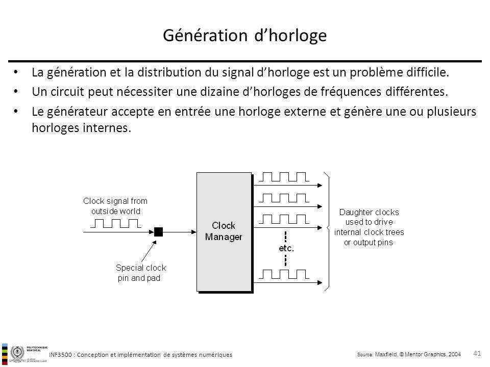 Génération d'horloge La génération et la distribution du signal d'horloge est un problème difficile.