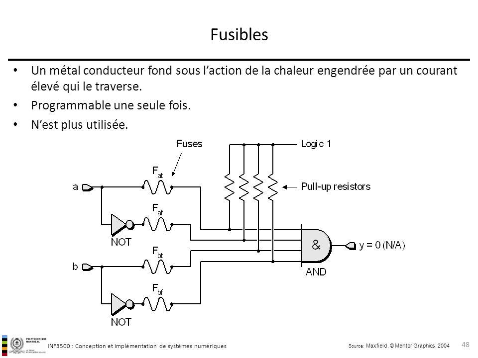 Fusibles Un métal conducteur fond sous l'action de la chaleur engendrée par un courant élevé qui le traverse.