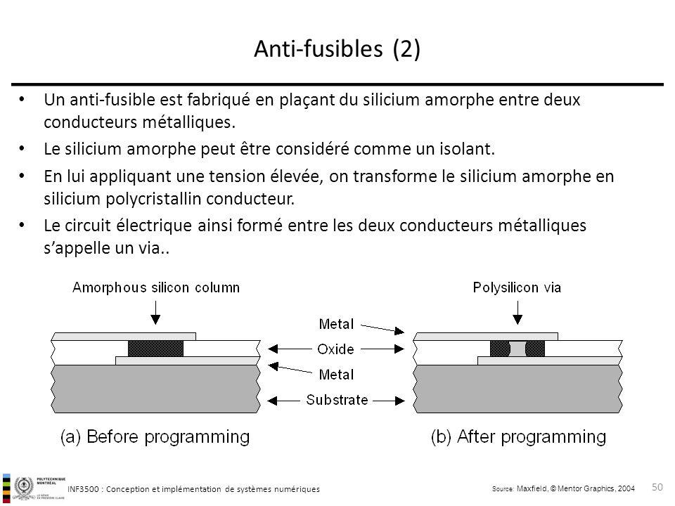 Anti-fusibles (2) Un anti-fusible est fabriqué en plaçant du silicium amorphe entre deux conducteurs métalliques.
