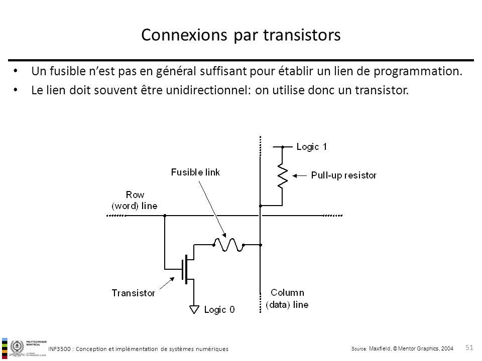 Connexions par transistors