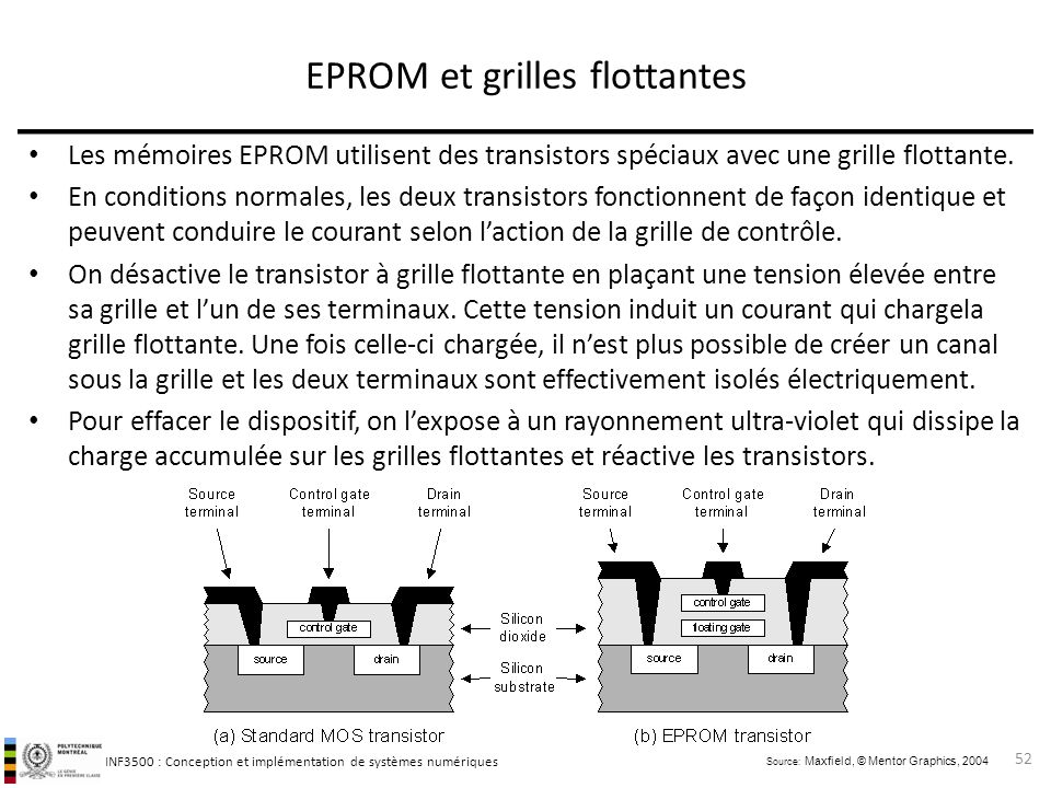 EPROM et grilles flottantes