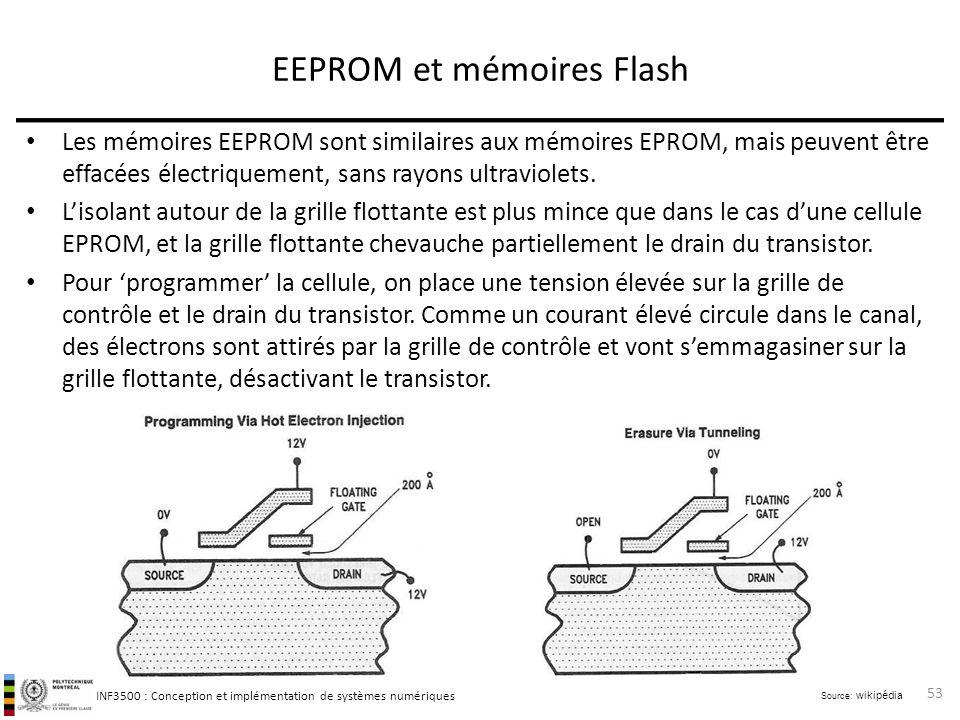 EEPROM et mémoires Flash