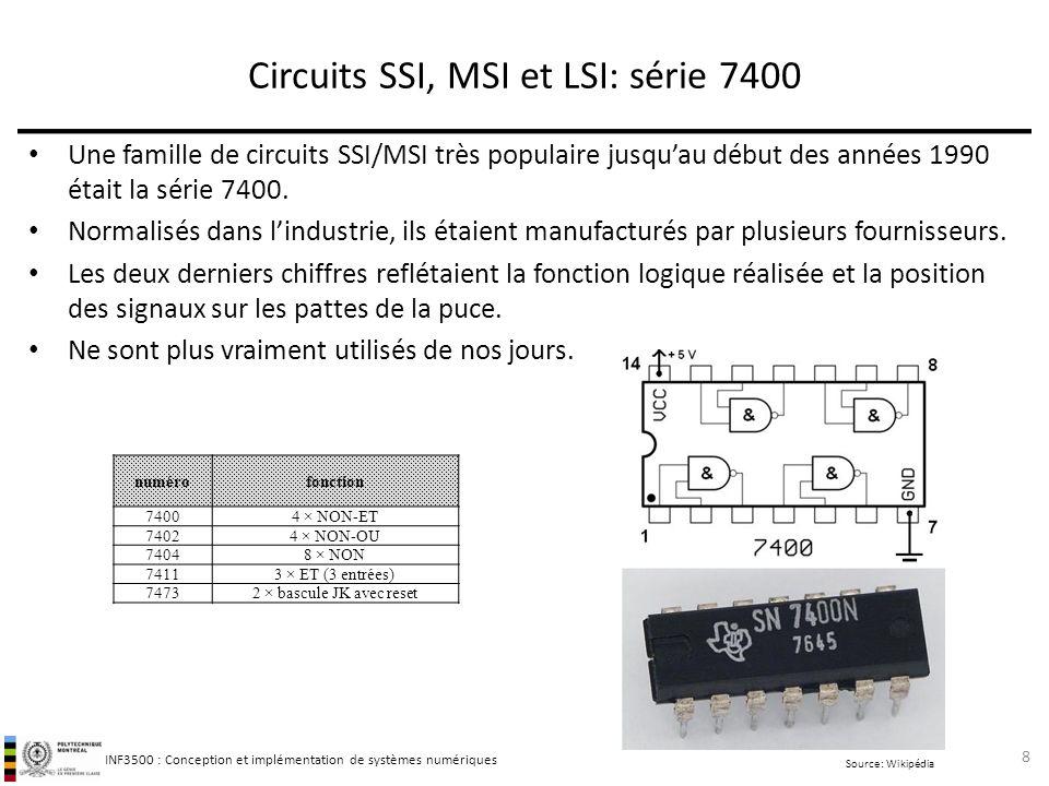 Circuits SSI, MSI et LSI: série 7400