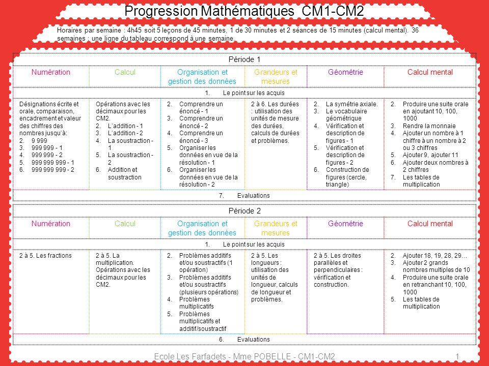 Progression Mathématiques Cm1 Cm2 Ppt Video Online Télécharger