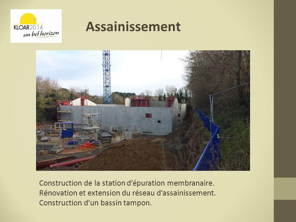Assainissement Construction de la station d'épuration membranaire.