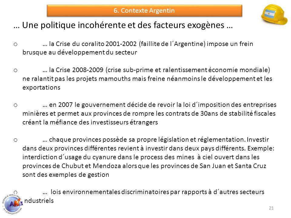 … Une politique incohérente et des facteurs exogènes …