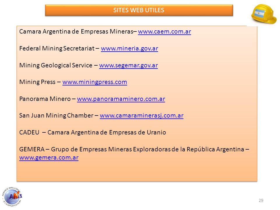 SITES WEB UTILES Camara Argentina de Empresas Mineras– www.caem.com.ar. Federal Mining Secretariat – www.mineria.gov.ar.