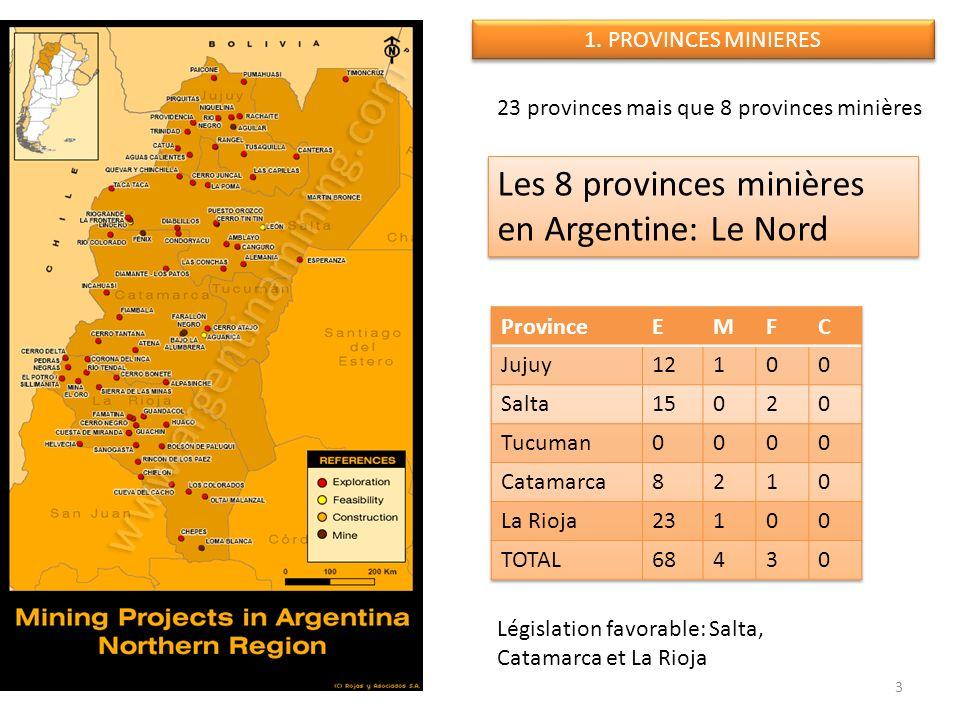 Les 8 provinces minières en Argentine: Le Nord