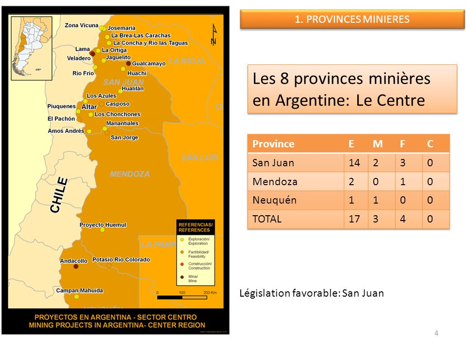 Les 8 provinces minières en Argentine: Le Centre