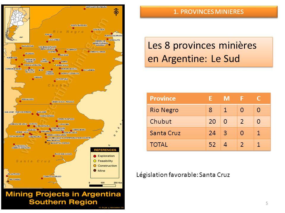 Les 8 provinces minières en Argentine: Le Sud