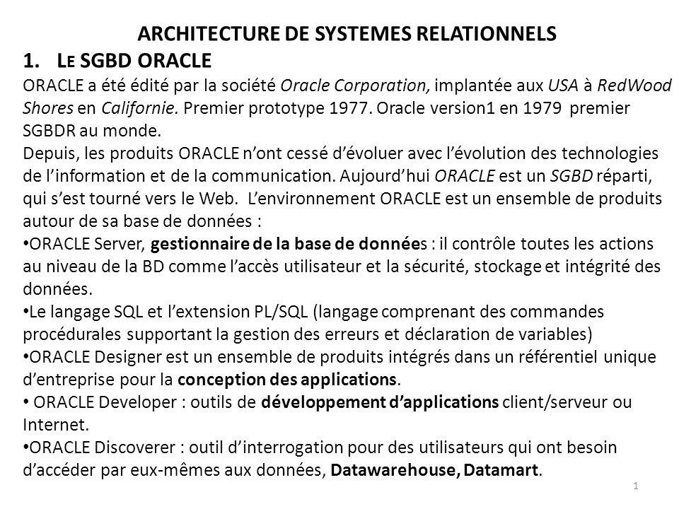 ARCHITECTURE DE SYSTEMES RELATIONNELS