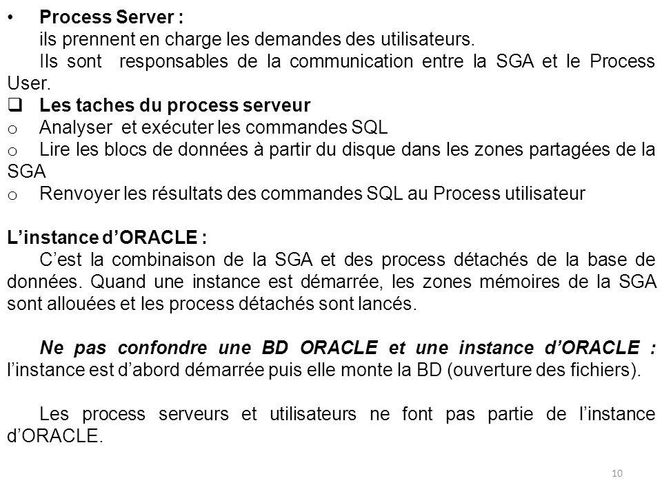 Process Server : ils prennent en charge les demandes des utilisateurs. Ils sont responsables de la communication entre la SGA et le Process User.