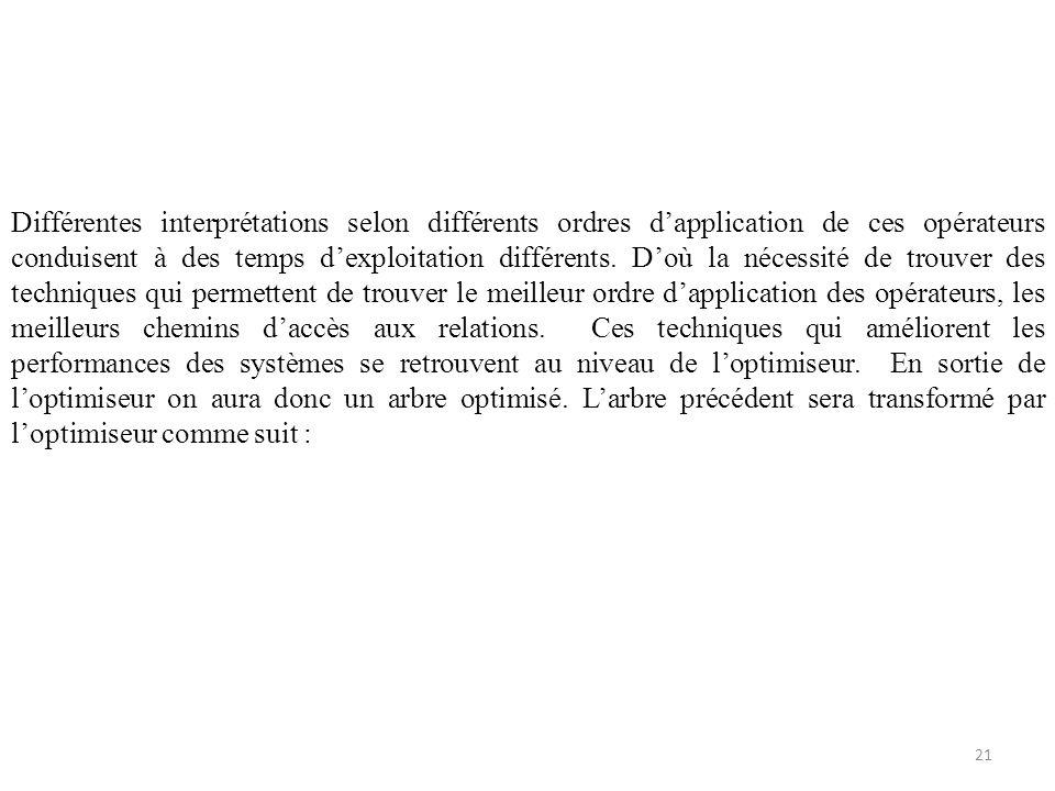 Différentes interprétations selon différents ordres d'application de ces opérateurs conduisent à des temps d'exploitation différents.