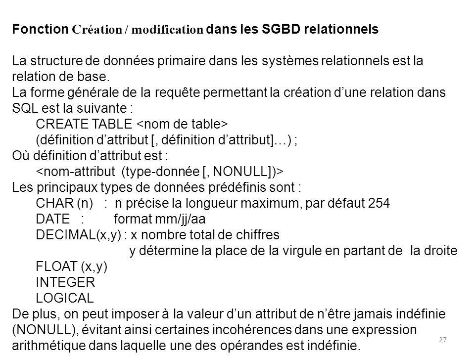 Fonction Création / modification dans les SGBD relationnels