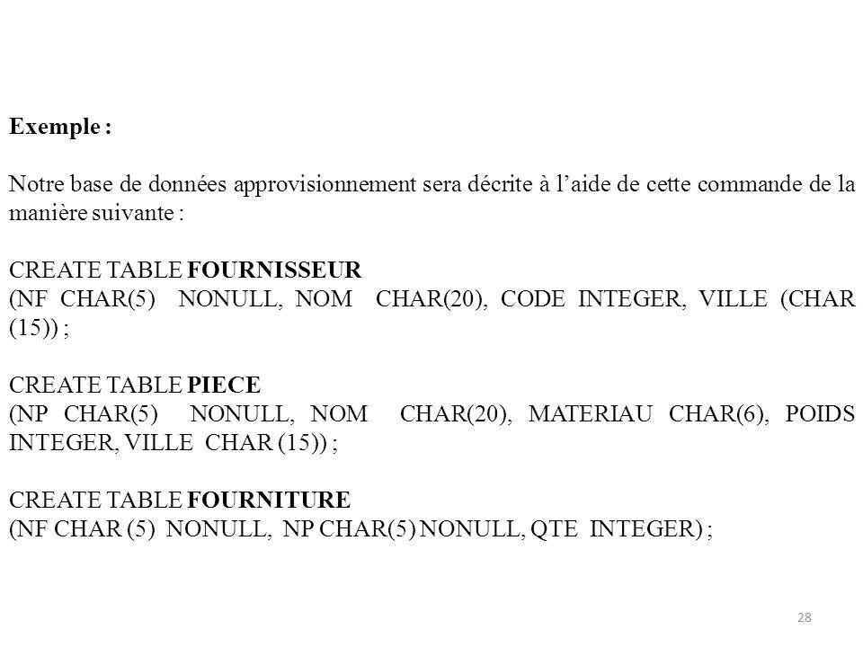Exemple : Notre base de données approvisionnement sera décrite à l'aide de cette commande de la manière suivante :