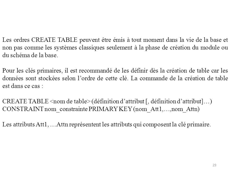 Les ordres CREATE TABLE peuvent être émis à tout moment dans la vie de la base et non pas comme les systèmes classiques seulement à la phase de création du module ou du schéma de la base.