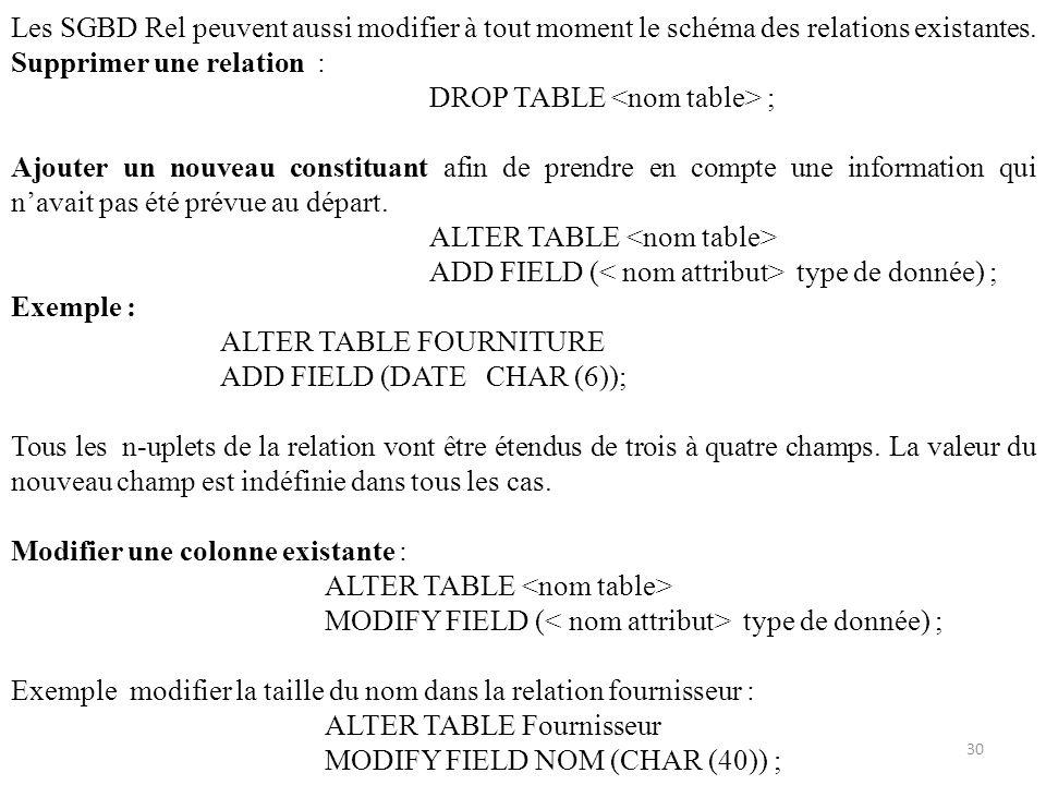 Les SGBD Rel peuvent aussi modifier à tout moment le schéma des relations existantes.