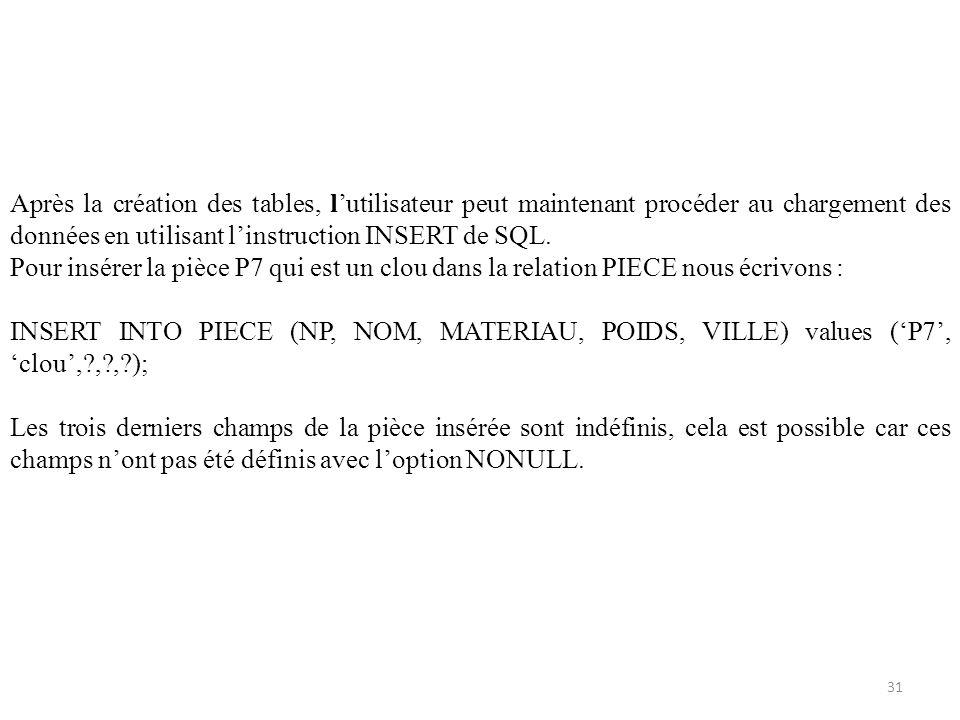 Après la création des tables, l'utilisateur peut maintenant procéder au chargement des données en utilisant l'instruction INSERT de SQL.