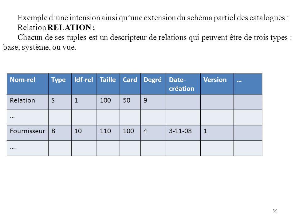 Exemple d'une intension ainsi qu'une extension du schéma partiel des catalogues :