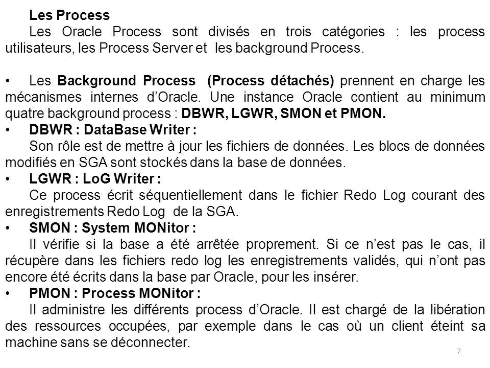 Les Process Les Oracle Process sont divisés en trois catégories : les process utilisateurs, les Process Server et les background Process.
