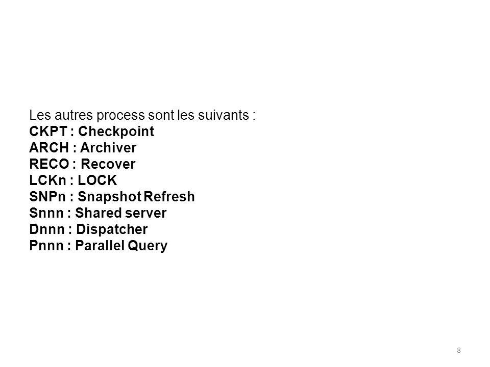 Les autres process sont les suivants :