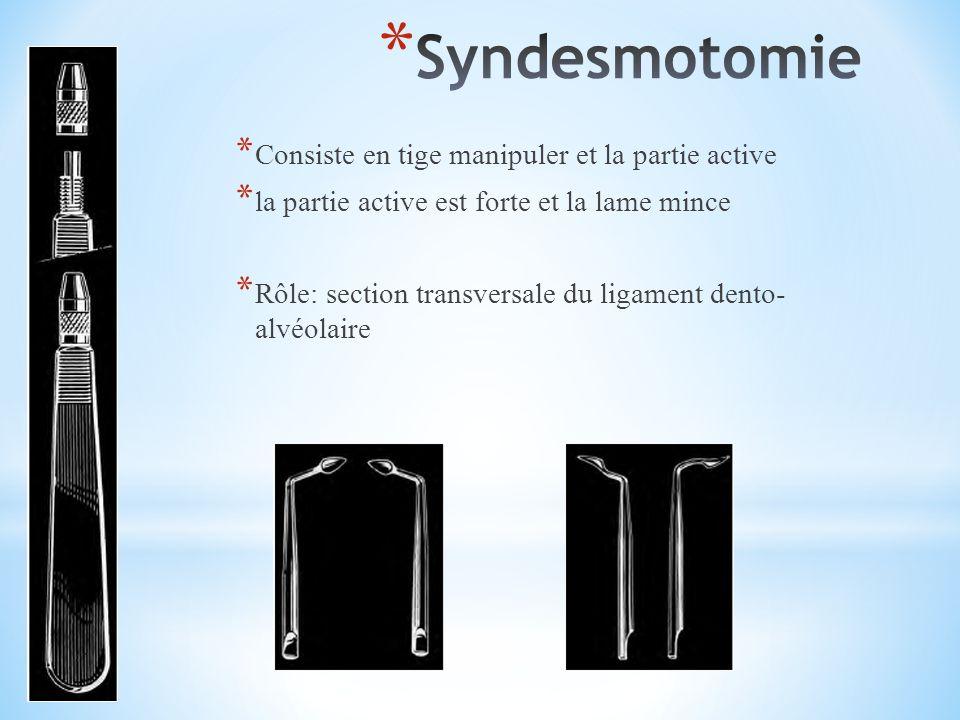 Syndesmotomie Consiste en tige manipuler et la partie active