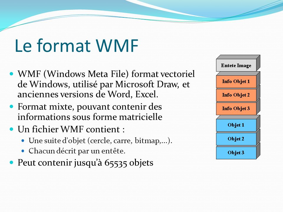 Le format WMF WMF (Windows Meta File) format vectoriel de Windows, utilisé par Microsoft Draw, et anciennes versions de Word, Excel.