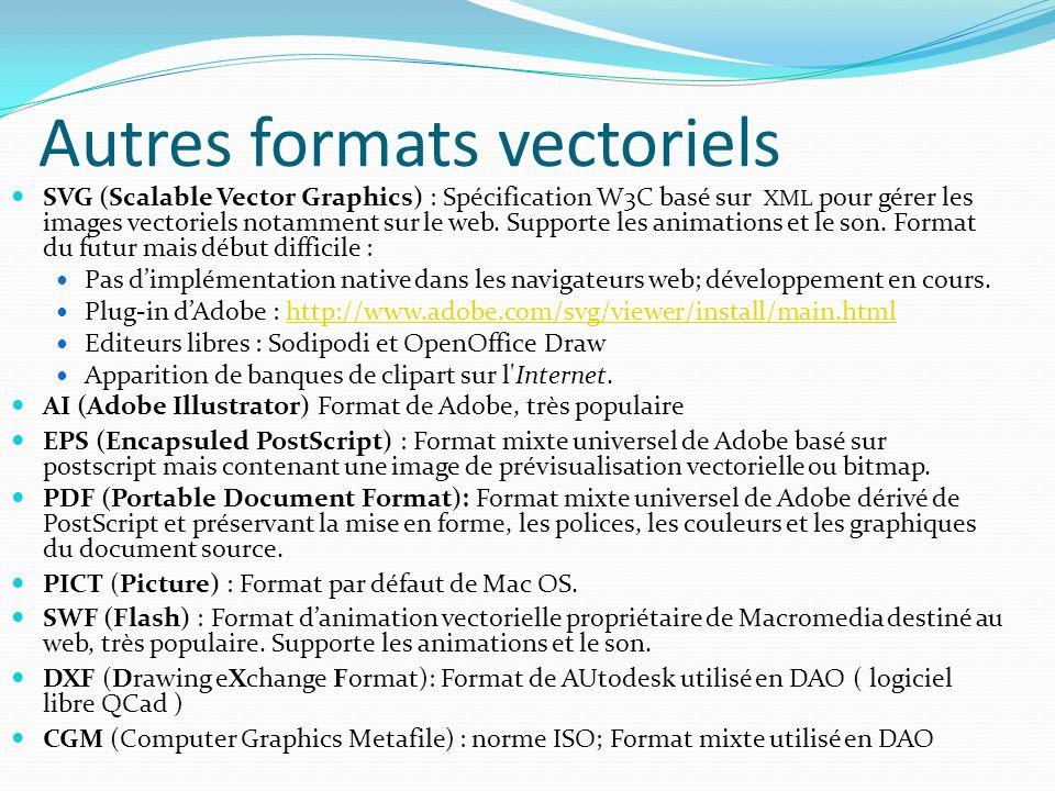 Autres formats vectoriels